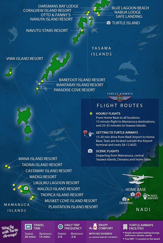 Turtle Island Resort Fiji Flight Transfer