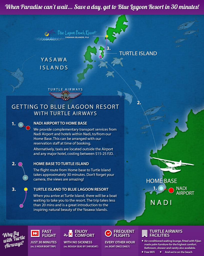 Blue Lagoon Beach Resort Flight Transfers