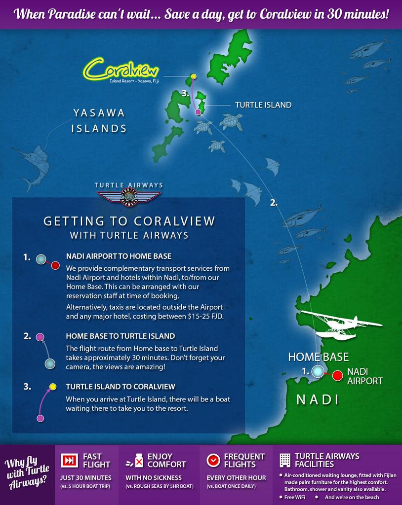 Coralview Island Resort Fiji Transfer Flights