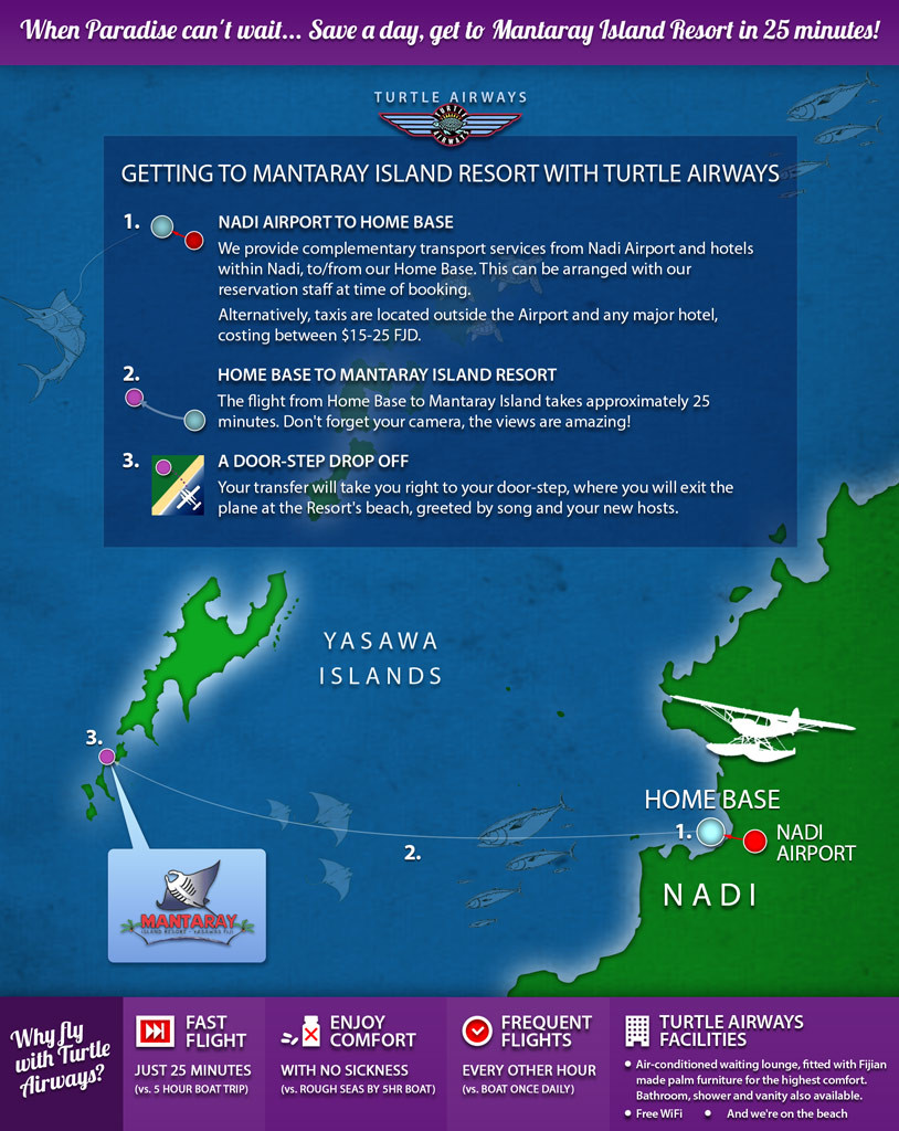 Mantaray Island Resort Fiji Flight Transfers