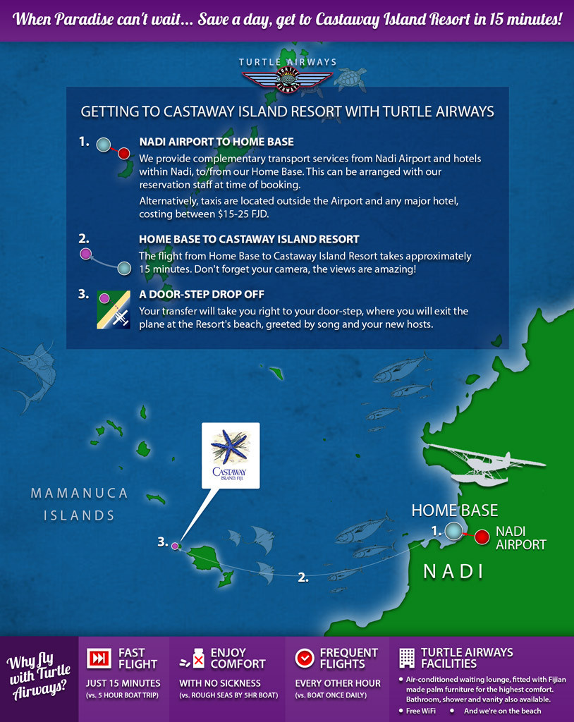Castaway Island Resort Fiji Flight Transfer