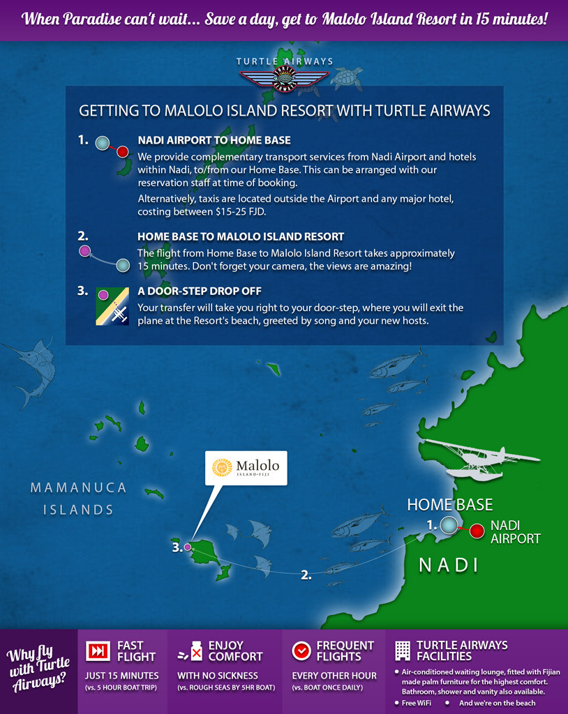 Malolo Island Resort Fiji Flight Transfers