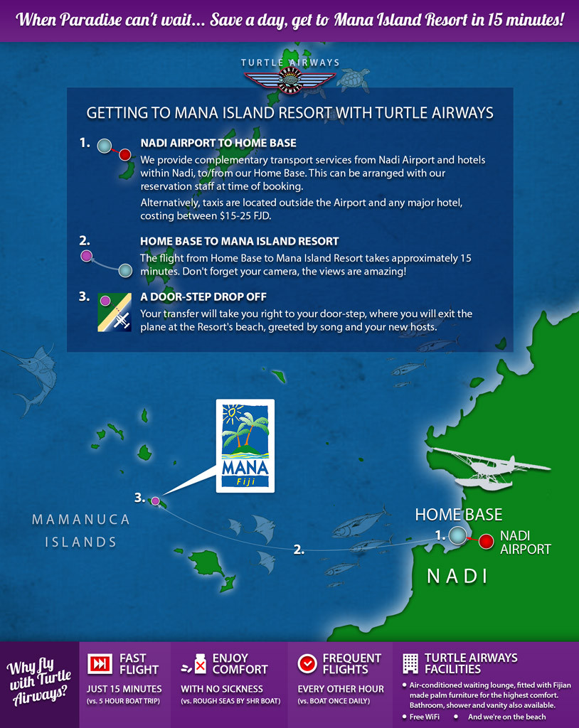 Mana Island Resort Fiji Flight Transfer