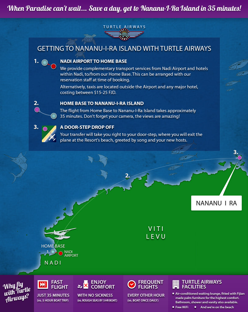 Nananu-i-Ra Island Fiji Flight Transfer