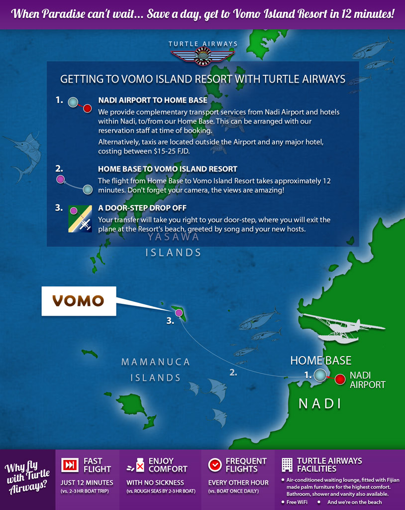 Vomo Island Resort Fiji Flight Transfer