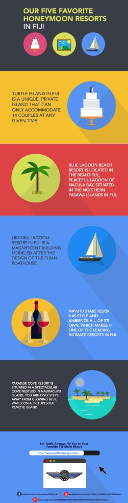5-top-honeymoon-resorts-in-fiji