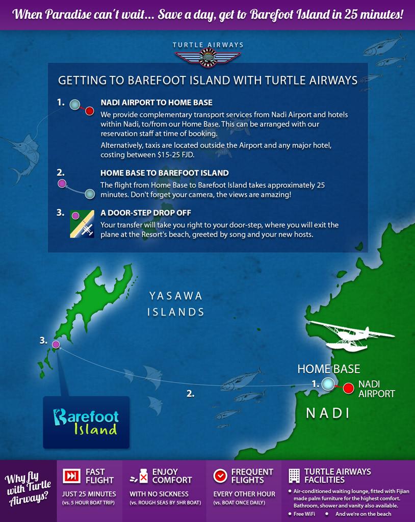 flight-paths-barefoot-island-814x1024