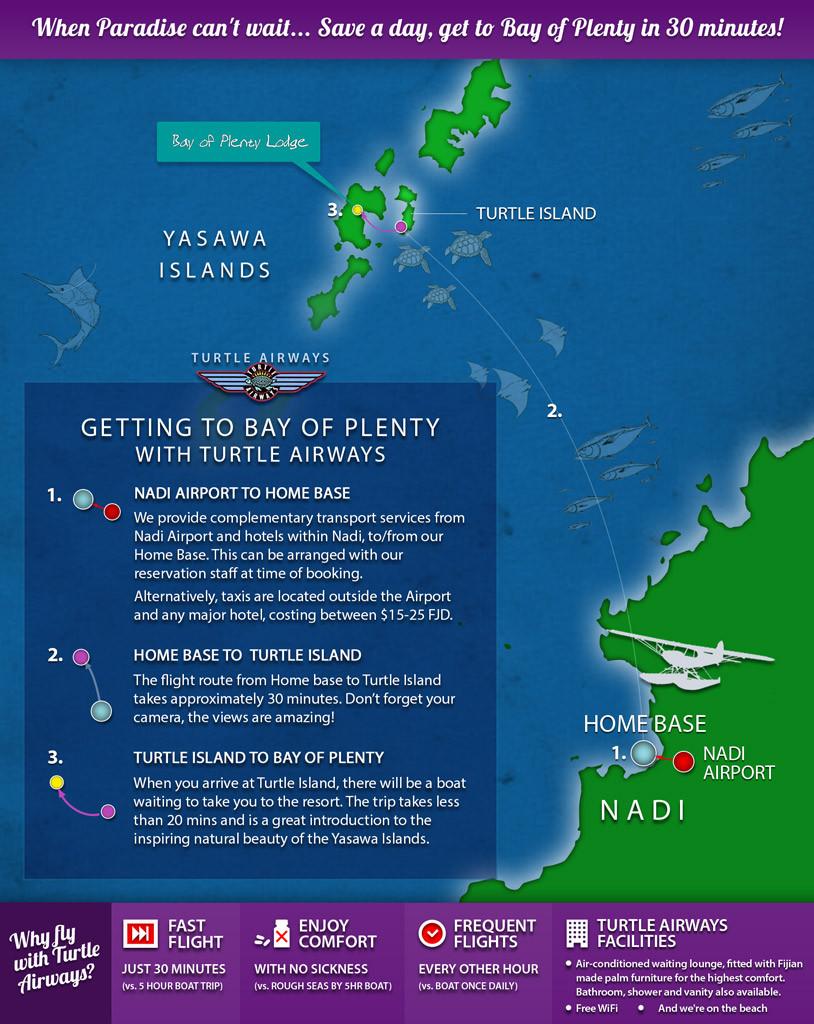 Bay of Plenty Fiji Resort Flight Transfer