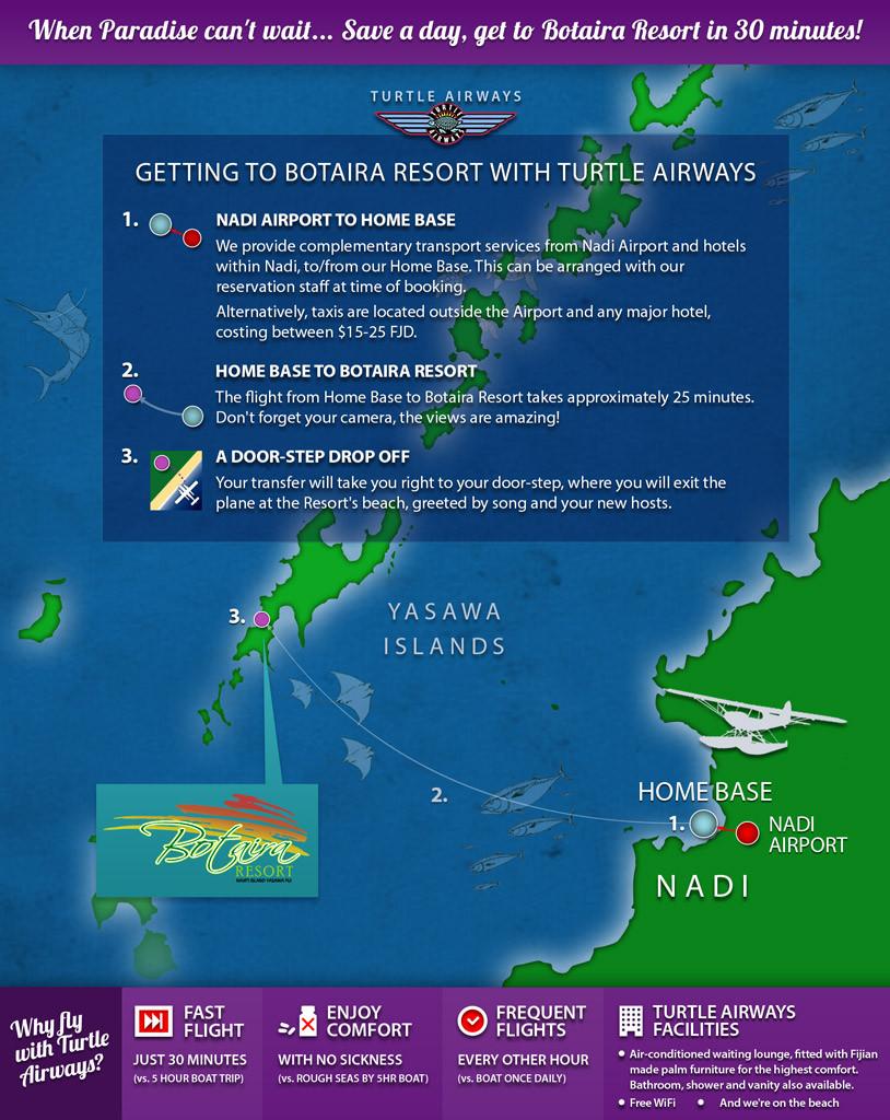 Botaira Beach Resort Transfer Flights Fiji
