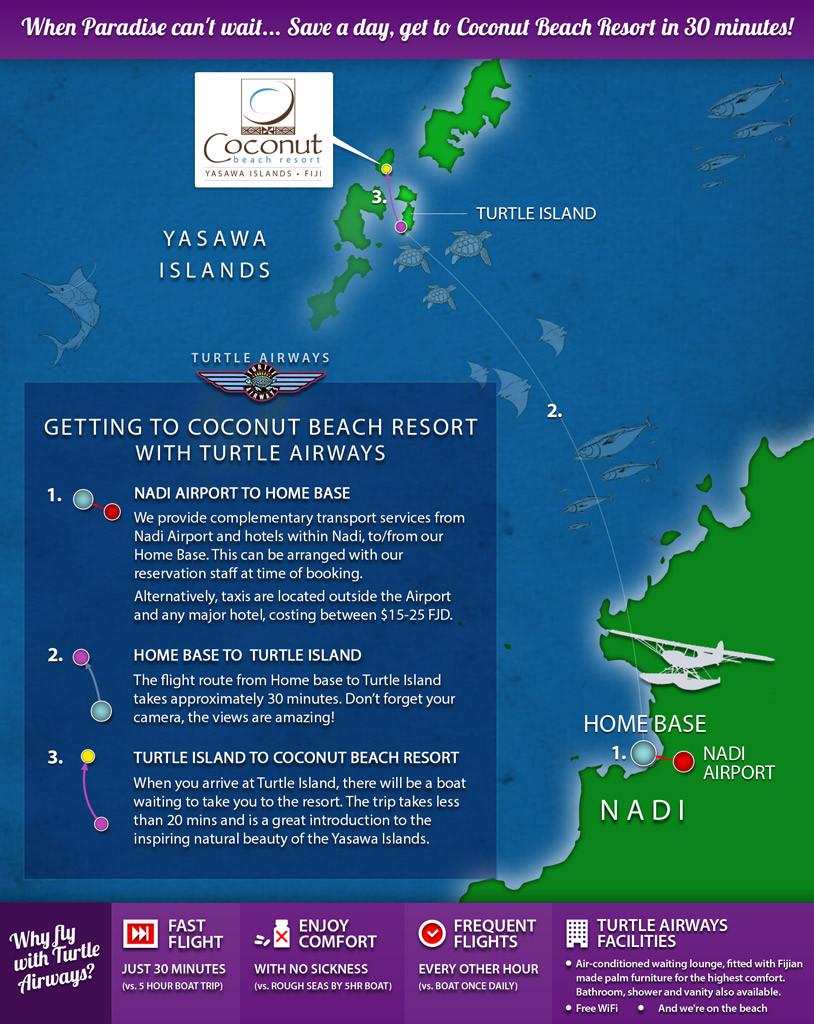 Coconut Beach Resort Transfer Flights