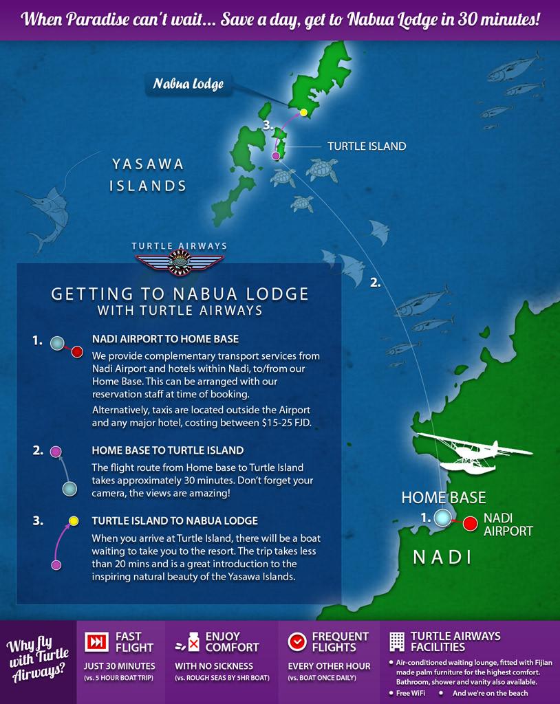 Nabua Lodge Fiji Flight Transfers