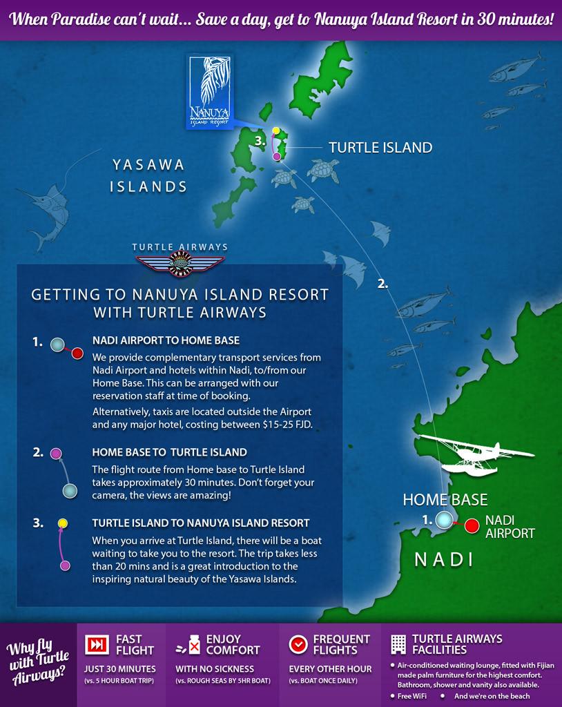 Nanuya Island Resort Fiji Flight Transfers