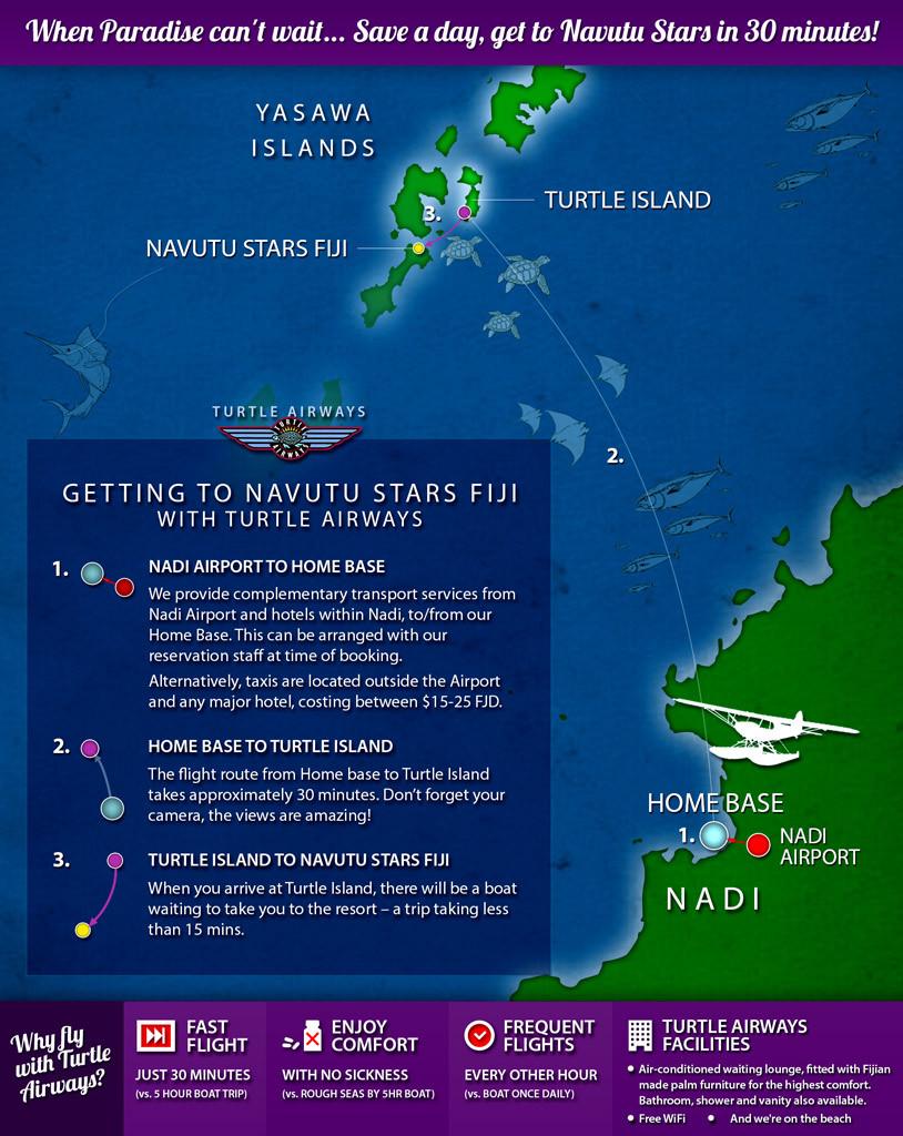 Navutu Stars Fiji Flight Transfers
