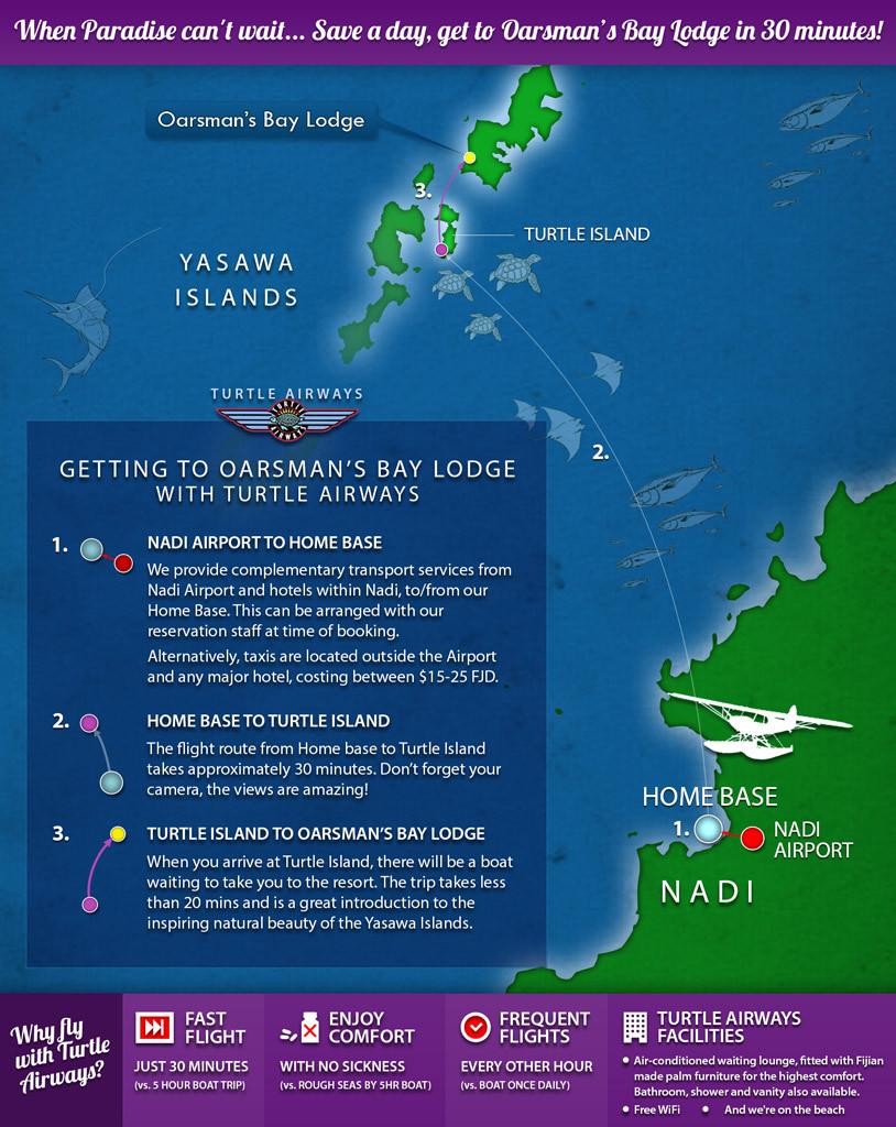 Oarsman's Bay Lodge Fiji Flight Transfer