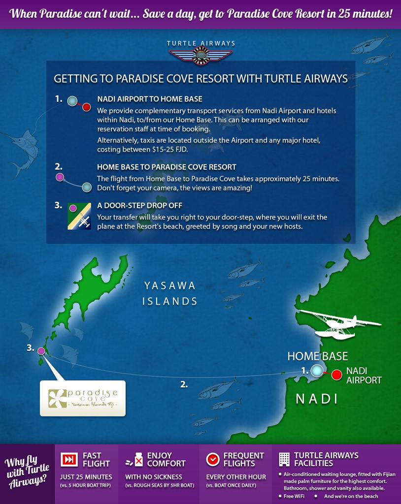 Paradise Cove Resort Fiji Flight Transfer