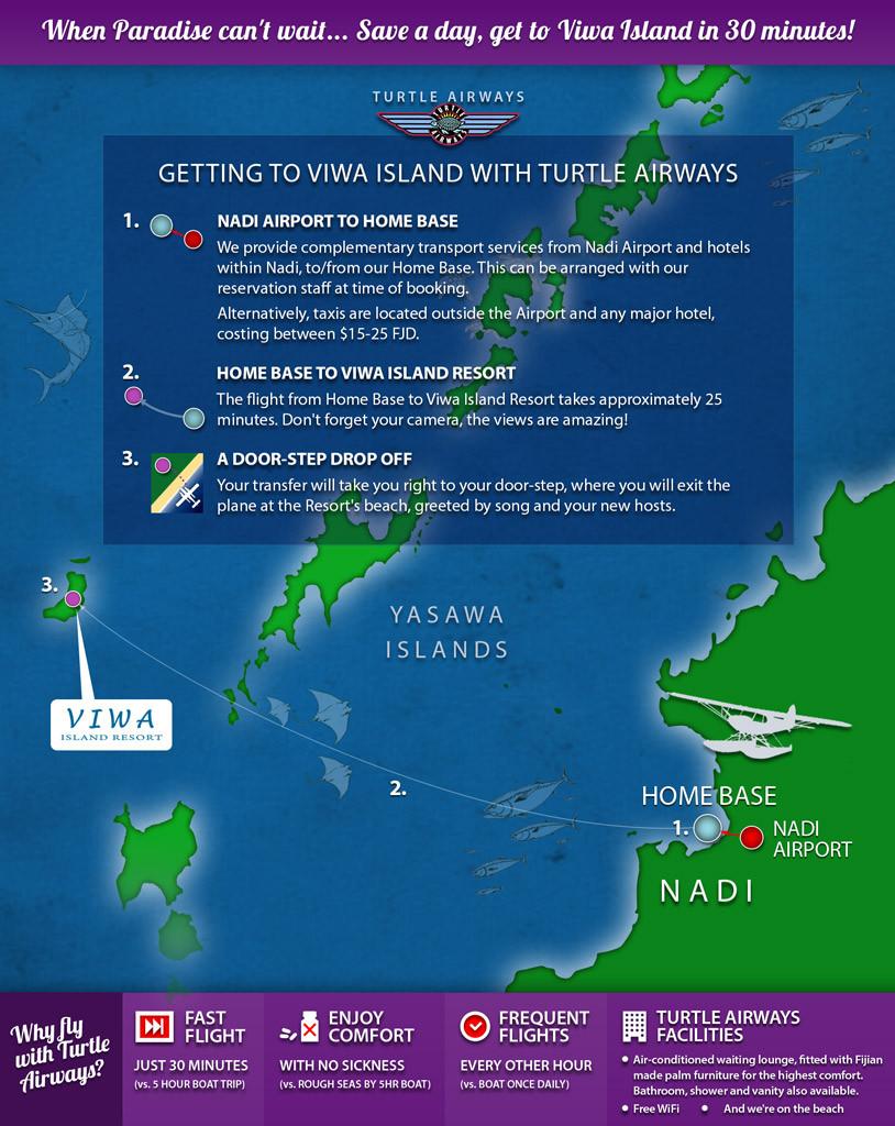 Viwa Island Resort Fiji Flight Transfer