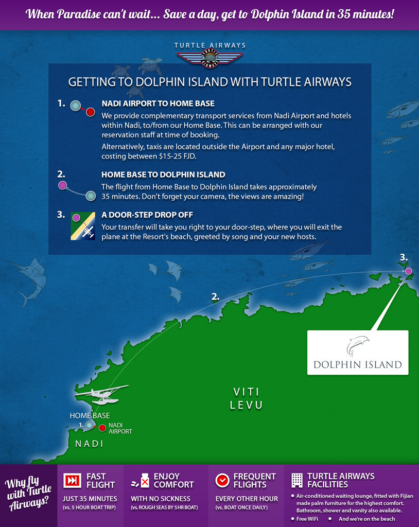 Dolphin Island Fiji Flight Transfer
