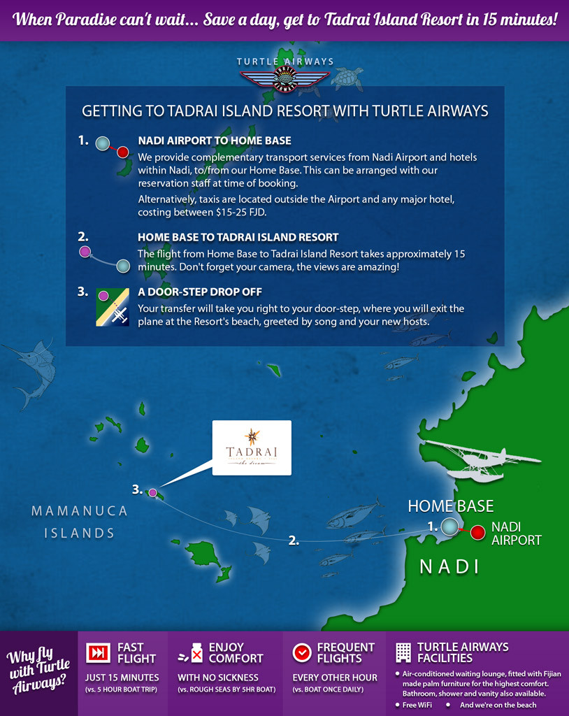 Tadrai Island Resort Fiji Flight Transfer