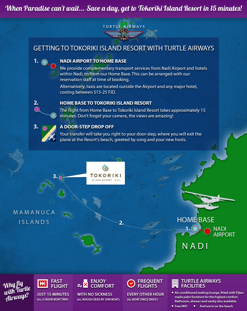 Tokoriki Island Resort Fiji Flight Transfer