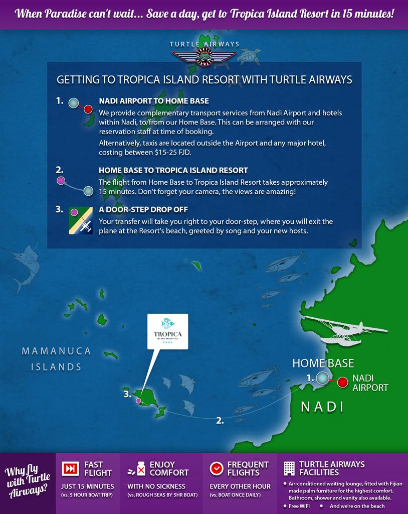 Tropica Island Resort Fiji Flight Transfer