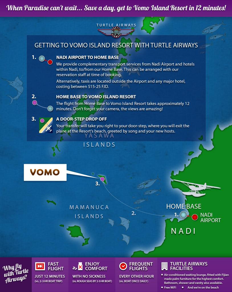 Vomo Island Resort Fiji Flight Transfer