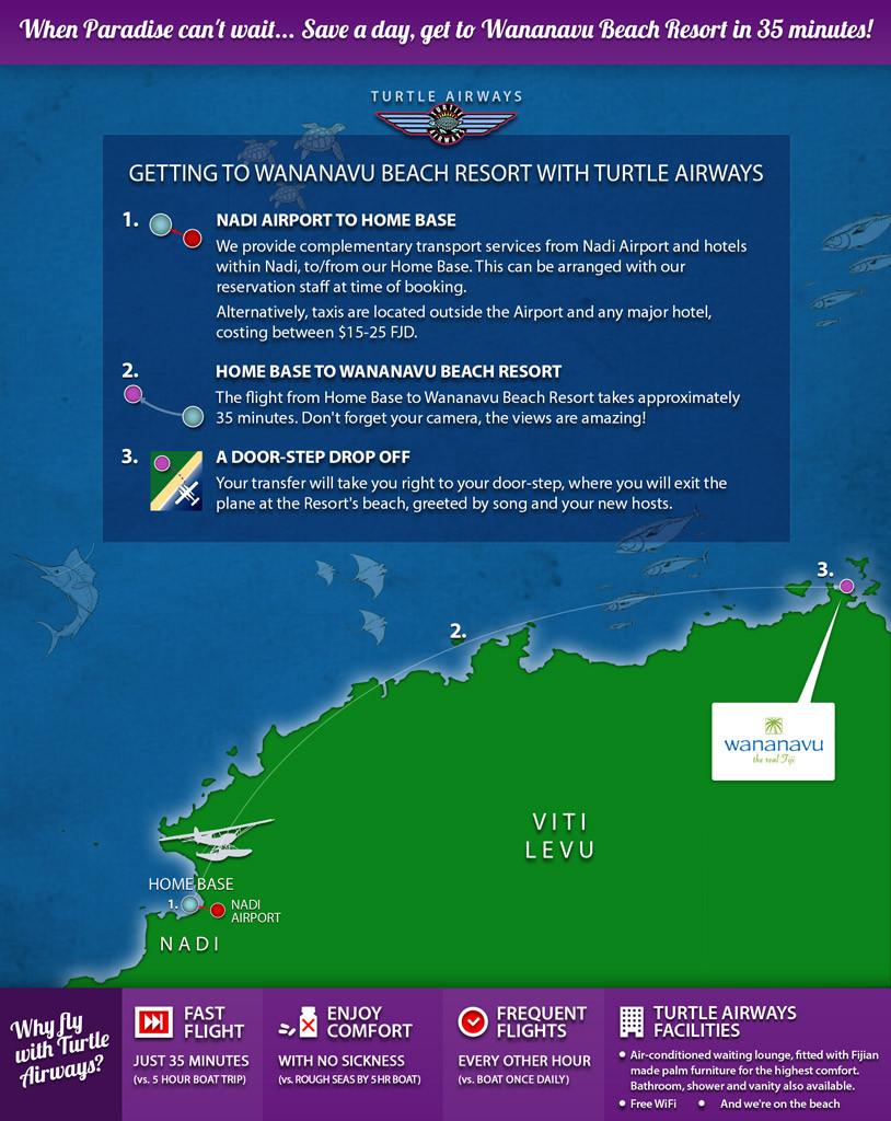 Wananavu Beach Resort Fiji Flight Transfer